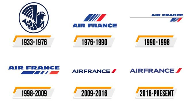 Air France Logo Histoire