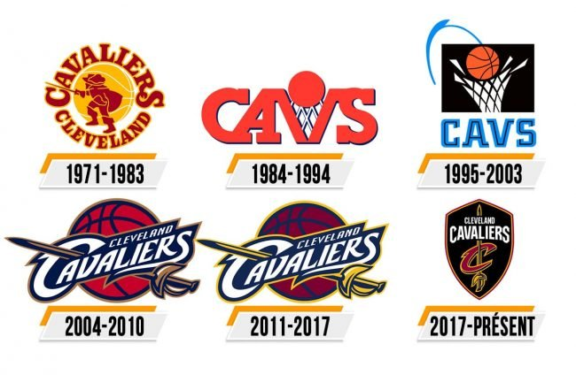 Cleveland Cavaliers Logo Histoire