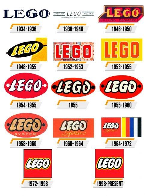 LEGO Logo Histoire