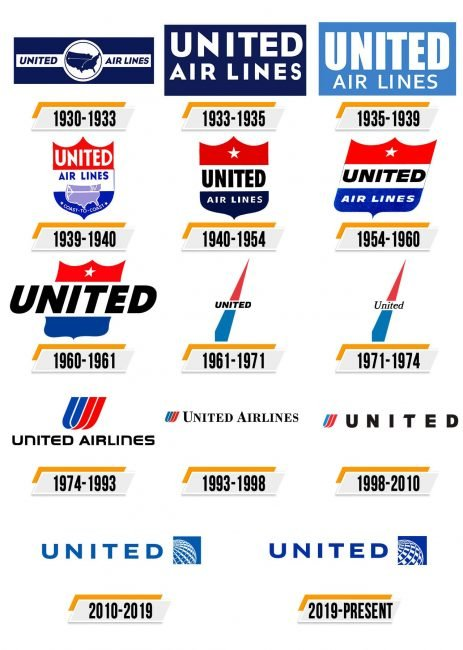 United Airlines Logo Histoire